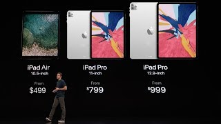 The Crazy Triple Camera iPad Pro (2020) Is coming