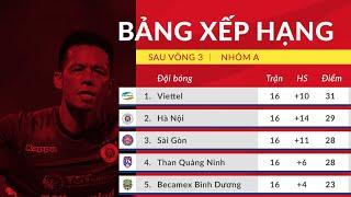 Bảng xếp hạng V-League 2020 cập nhật mới nhất | Lịch thi đấu vòng 4 giai đoạn II V-League 2020