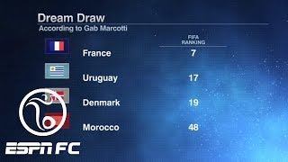 The best and worst scenarios for the World Cup draw   ESPN FC