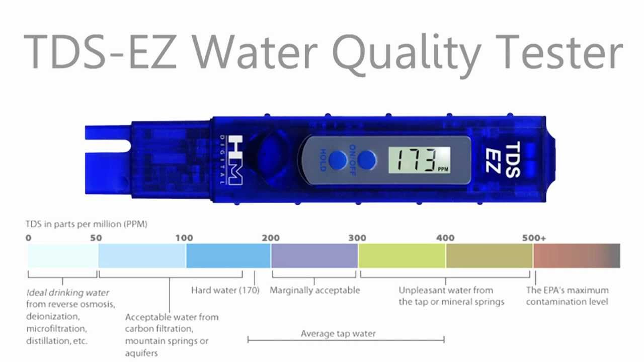 Tds Meter Instructional Video Nimbus Water Systems Youtube