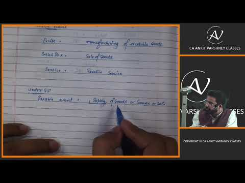 video GST By Ankit Varshney CA INTER Regular