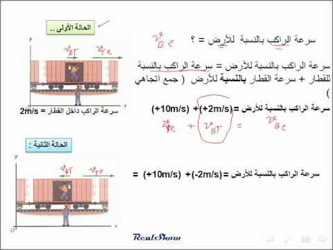 فيزياء الحركة النسبية