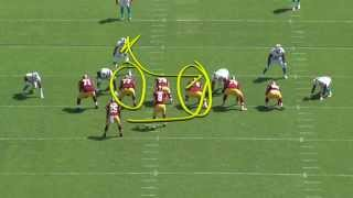 Anatomy of a Play: Trap Play
