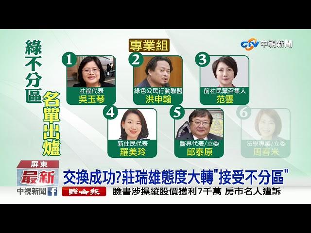民進黨不分區拍板 吳玉琴第1.莊瑞雄第10
