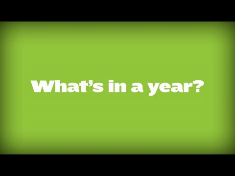 What's in a year? #LookBack15