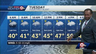 A couple of soggy days ahead in Kansas City