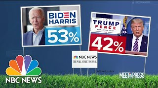 Republicans Are Beginning To Distance Themselves From President Trump | Meet The Press | NBC News