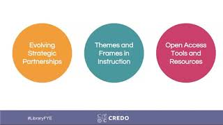 Evolving Strategic Partnerships for Teaching and Learning in the Academic Ecosystem