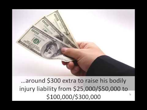 Auto Insurance Policy -- Tips For Superior But Cheap Insurance Coverage