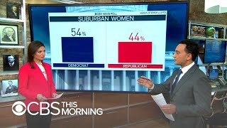 Breaking down voter turnout in 2018 midterms