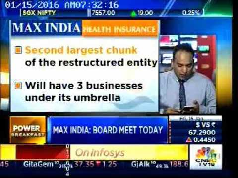MaxIndia Power Breakfast CNBCTV18