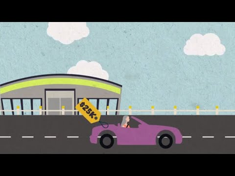 What Is New Car Replacement Coverage? | Allstate Insurance