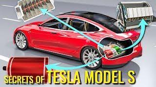 How does an Electric Car work ? | Tesla Model S