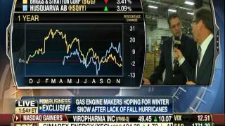 Todd Teske on Fox Business News with Jeff Block- Segment 4