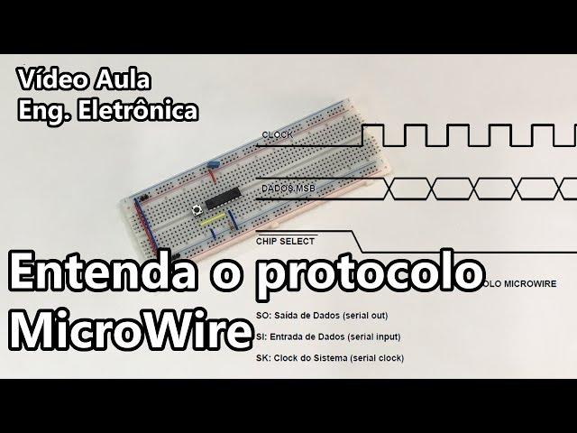 ENTENDA O PROTOCOLO MICROWIRE | Vídeo Aula #261
