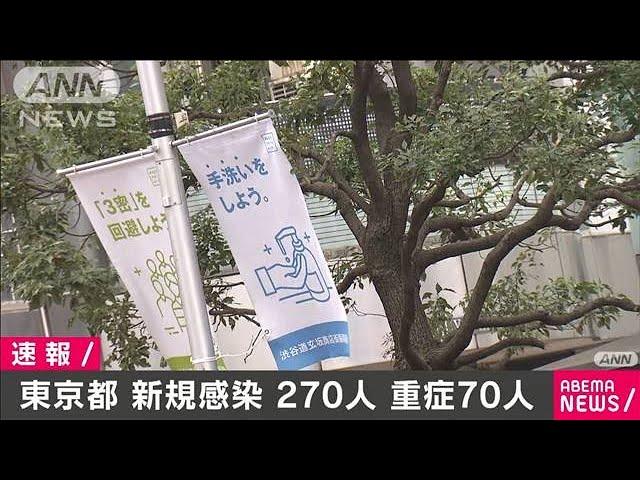 Tokyo studies 270 new instances of coronavirus