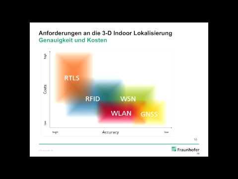 """Vortrag: Steffen Meyer über """"Location Tracking"""""""