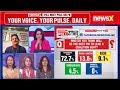 NewsX FB Polls 27: 72.7% People thinks Narendra Modi will be best PM to lead coalition govt.