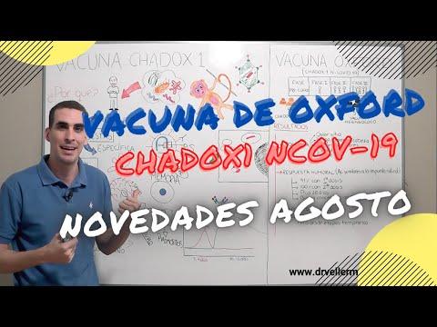?COVID 19 - ? VACUNA DE OXFORD - (ChAdOx1 N-CoV19) ? ¿Como Funciona ? ¿ Qué es ?