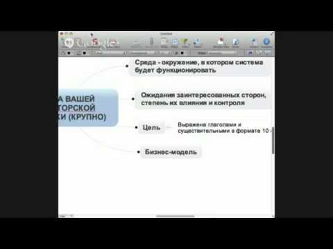 Бизнес-процессы риэлтора