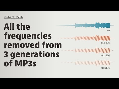 Why You Should Stop Using MP3s