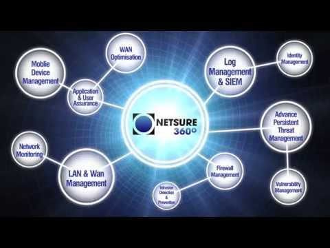 ITC NETSURE360° – PROTECT – ROGUE USER – USE CASE VIDEO