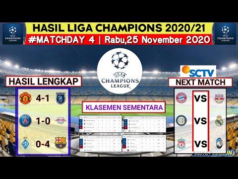 Hasil Liga Champion tadi malam   Dynamo kiev vs Barcelona   hasil bola tadi malam   2020