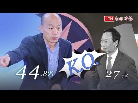 國民黨初選提前公布 韓國瑜以44.8%勝出