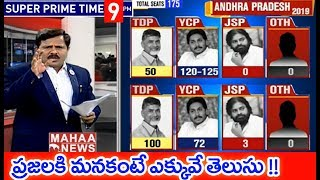 Exit Polls 2019: MAHAA NEWS MD Analysis On Lagadapati Exit..