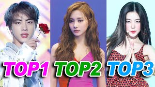 Most Popular KPOP Groups of Each Month [2019]