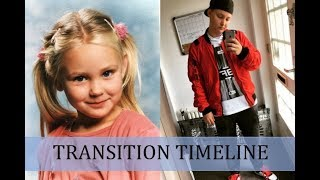 Transsexual ftm timeline