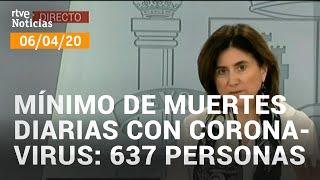Coronavirus: Mínimo de muertes diarias con coronavirus en España, 637 personas