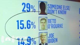 These Democrats Are The Top 2020 Contenders   NBC News Signal