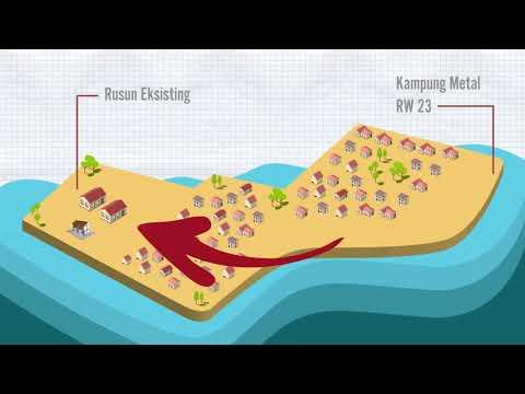 Penataan Kawasan Kumuh Semanggi dengan Model Hunian Subkomunal