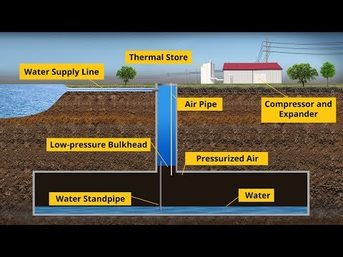 Video: Hydrostor Terra A-CAES Animation