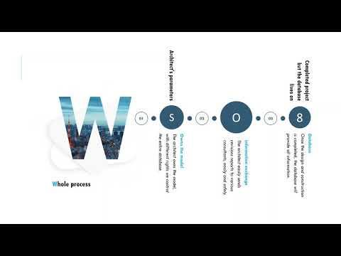 Webinar: Hantering av dörrar, BIMeye appen för alla dina projekt 1