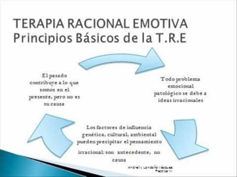 terapia racional emotiva albert ellis libro pdf