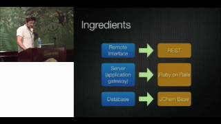 Building a RESTful DrugBank Structure Resource Using Ruby on Rails and JChem Base - Craig Knox