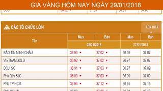GIÁ VÀNG HÔM NAY NGÀY 29/01/2018 - Vàng SJC  - PNJ - DOJI - Vàng GOLD - vàng thế giới -vàng 9999