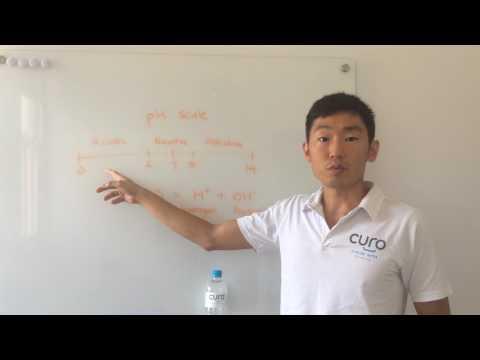What does pH mean? - www.curolifestyle.com.au