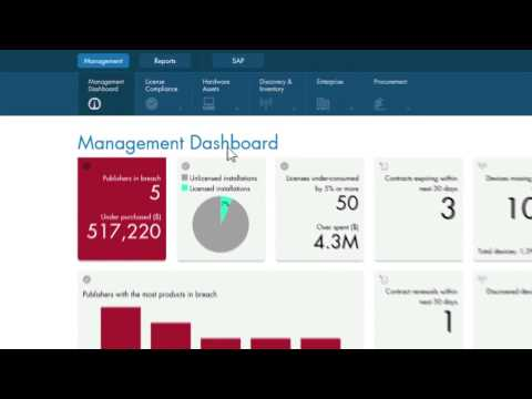 Contract Management, Reporting and Analytics