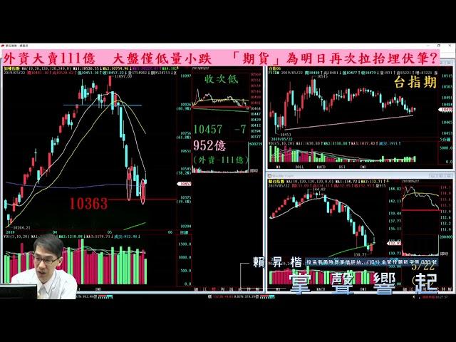 【掌聲響起】#賴昇楷 0522 - 外資賣百億,大盤僅低量小跌,「期貨」為明日拉抬埋伏筆;《百和》創近期新高;介紹【安打安打全壘打】之《日正當中》