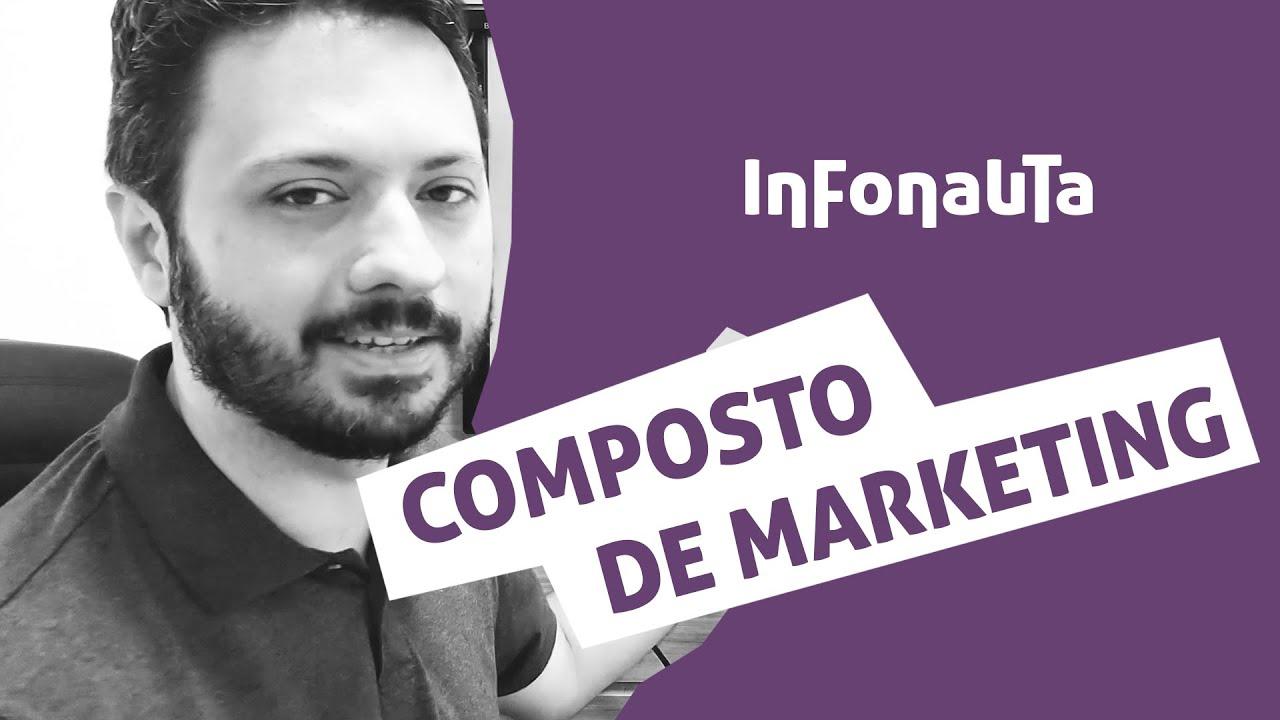 Capa da aula Composto de Marketing e conjunto das decisões de marketing