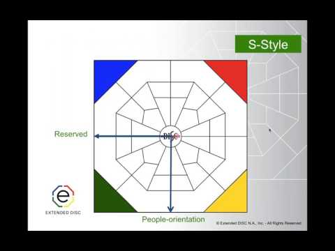4 Steps to Effective Communication Overview Webinar