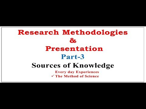 Research Methodologies and Presentation Part-3| Sources of Knowledge| Science Method