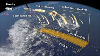 China's Tiangong 1 Space Lab Expected to Fall to Earth Over Easter Weekend
