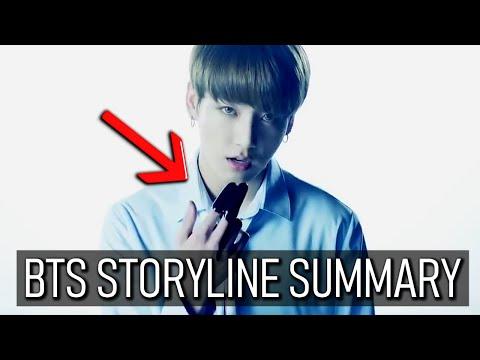 BTS STORYLINE SUMMARY + EXPLANATION | TIMELINE & THEORIES