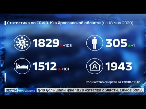 В Ярославской области скончался еще один человек, болеющий коронавирусом