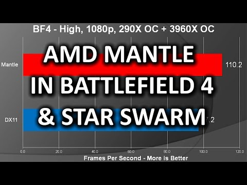 AMD Mantle Battlefield 4 & Star Swarm Performance And Thoughts - Smashpipe Tech