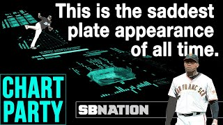 The saddest plate appearance of all time | Chart Party